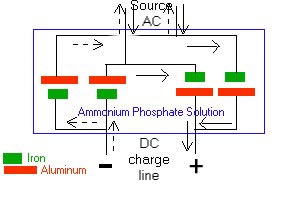 electrolyticcellrectifier